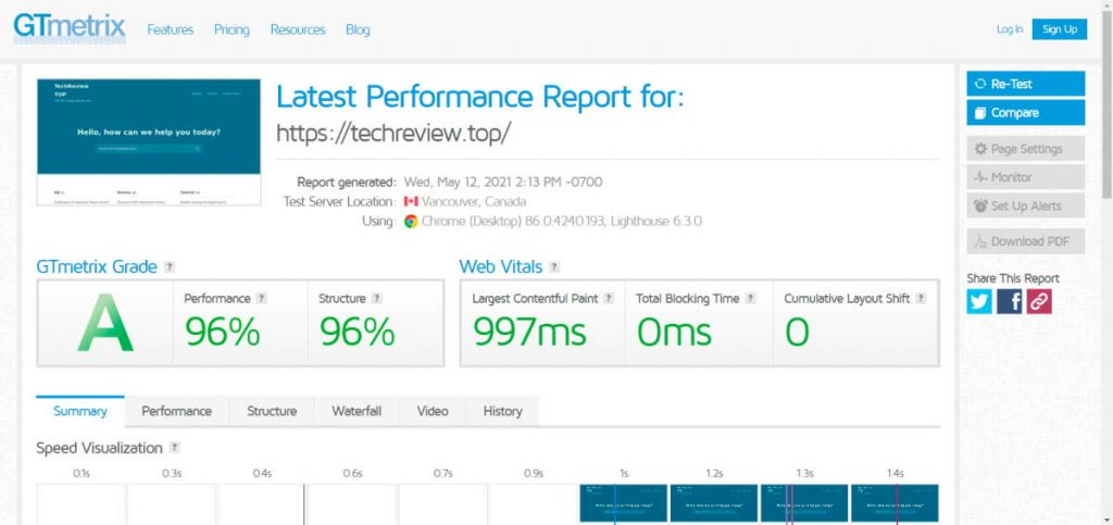 GTmetrix site speed